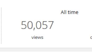 Collaborative LIbrarianship Blog Hits 50,000 Views!